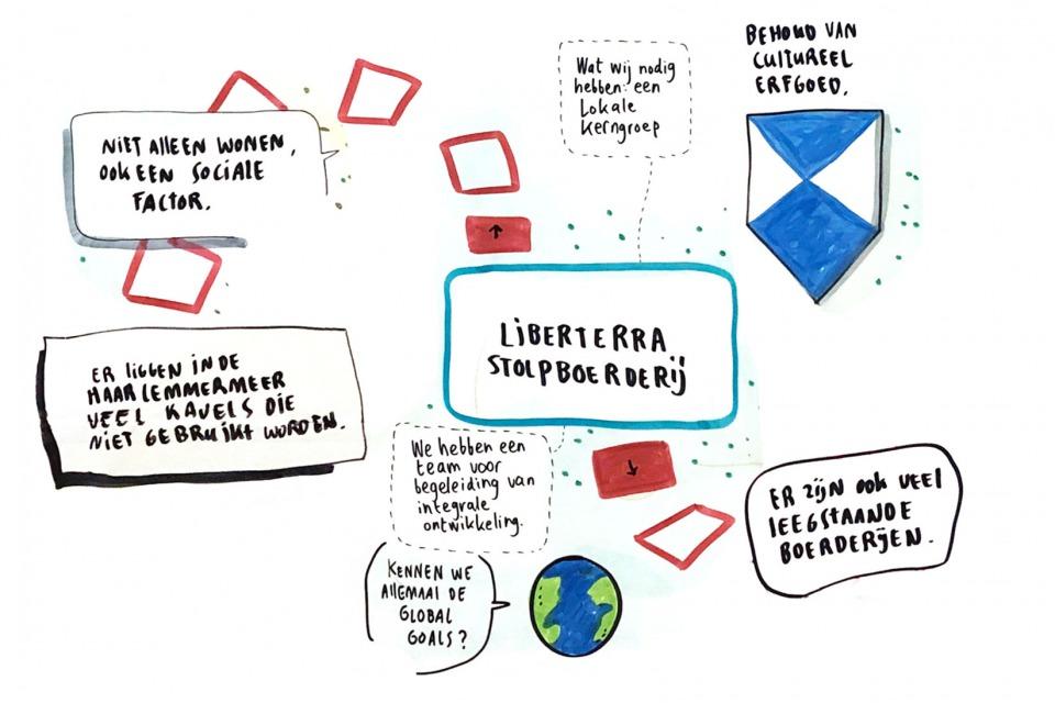 Liberterra